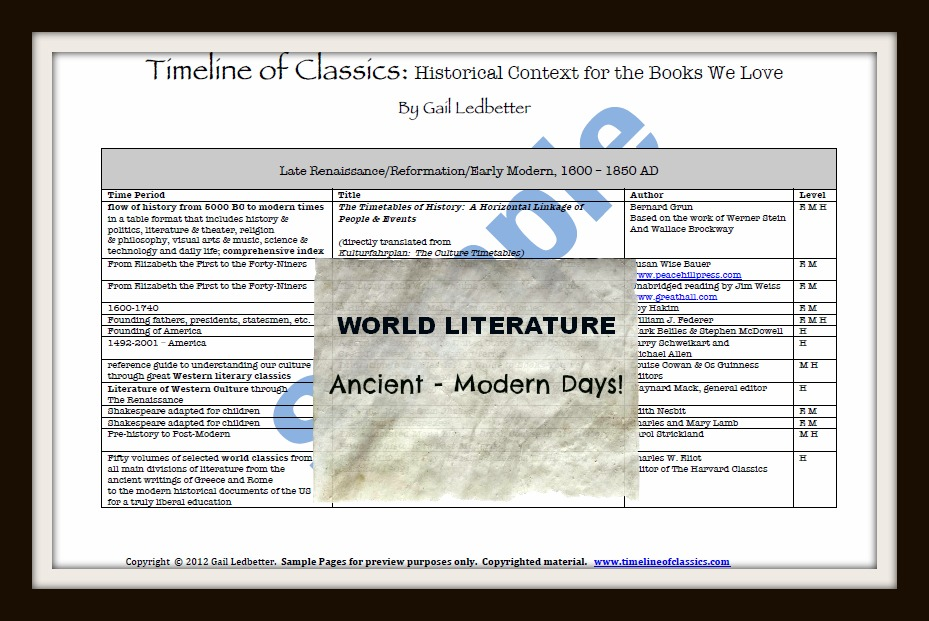 Review for Timeline of Classics